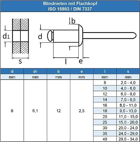 3,2 x 16 mm Blindniet 20 St/ück rostfrei Edelstahl A2 V2A Niet ISO 15983 Popnieten DIN 7337 - mit Flachkopf Eisenwaren2000