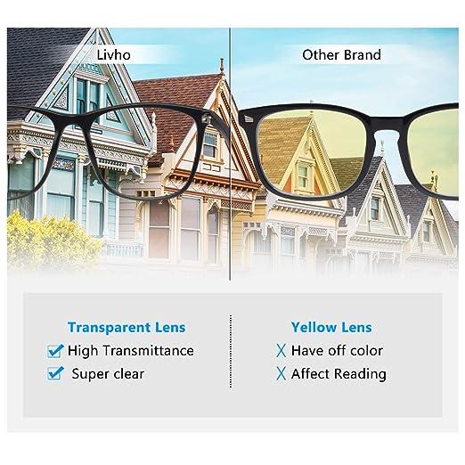 Amazon.com: Livhò Lentes de bloqueo de luz azul para uso ...