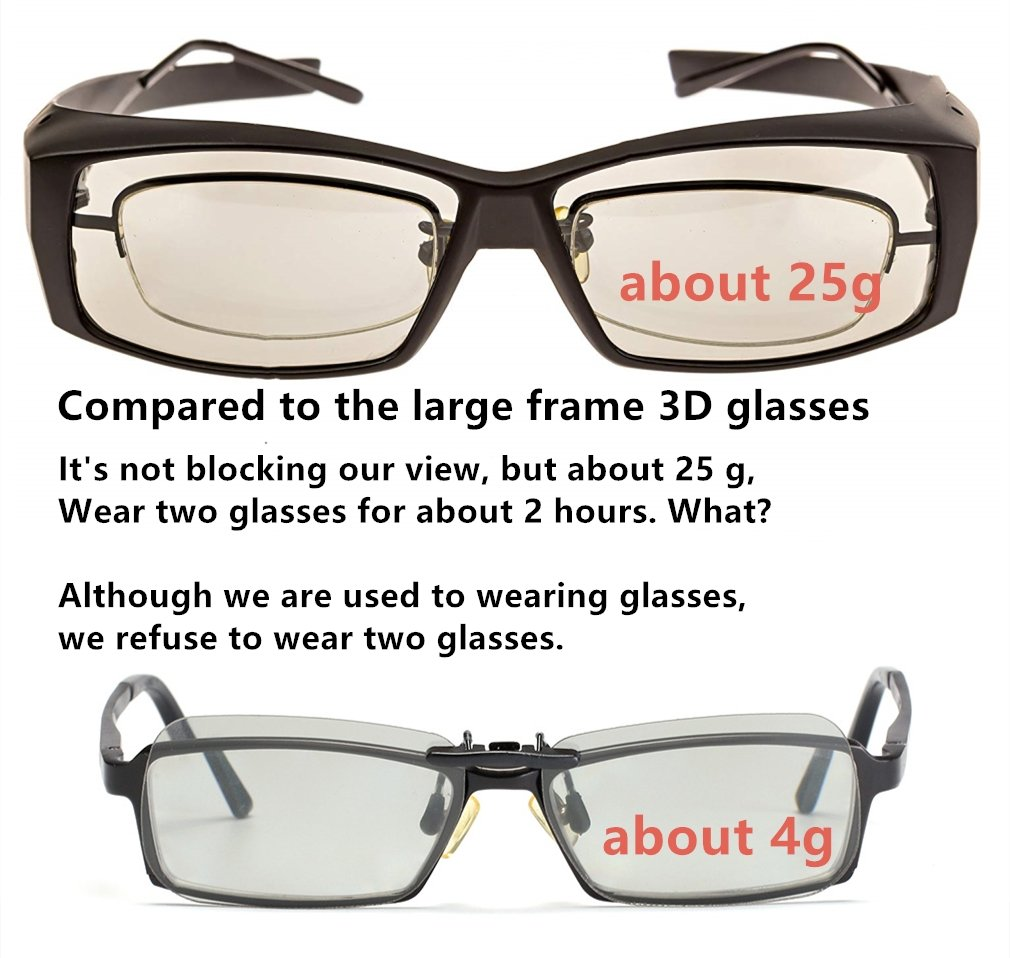 3D Viewing Surprise For Eyewear Users | Square 3D Glasses Clip On Glasses For Movie/Cinema/Theater/3D TV/3D Projector | 100% NO visual interference | Lightest And Most Comfortable | Handmade | (RealD)