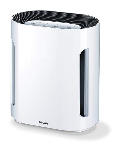 Beurer LR 200 – HEPA-Luftreiniger mit Aktiv-Kohle-Filter + Ionisator