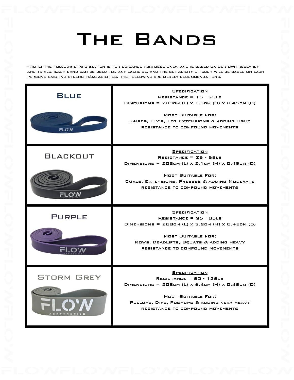 Bandas de resistencia – Bandas para dominadas – Banda de bucle para ejercicios de estiramiento del cuerpo, levantamiento de pesas, entrenamiento de ...