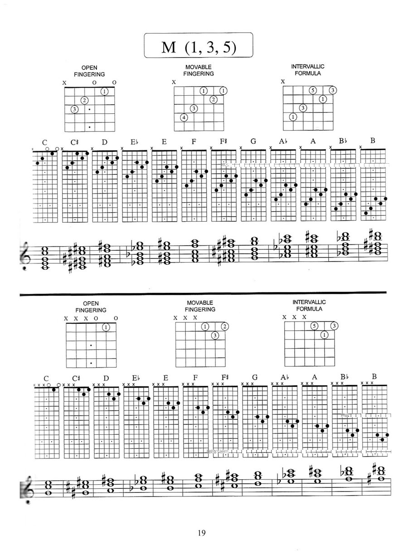 The Guitar Grimoire Chord Encyclopedia Amazon Adam Kadmon Books