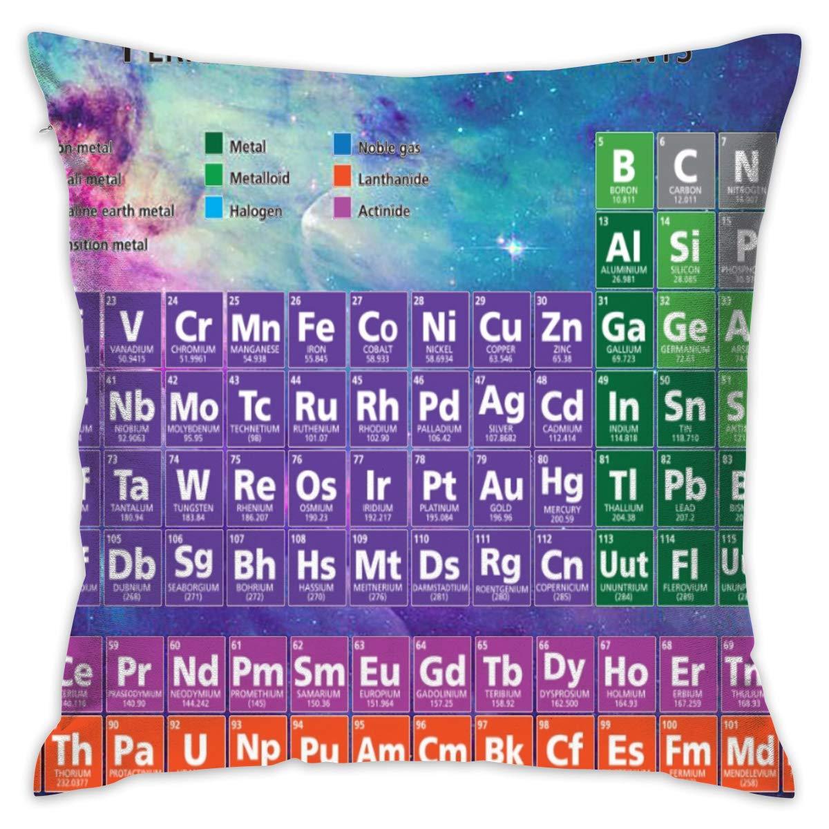 Feim-AO Mesa periódica de los Elementos Decorativo Throw ...