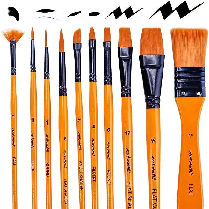 The Best Hoe Decor Art Brush Strokes