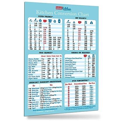 Amazon Handy Blue Kitchen Conversion Chart Magnet Big Fonts 50