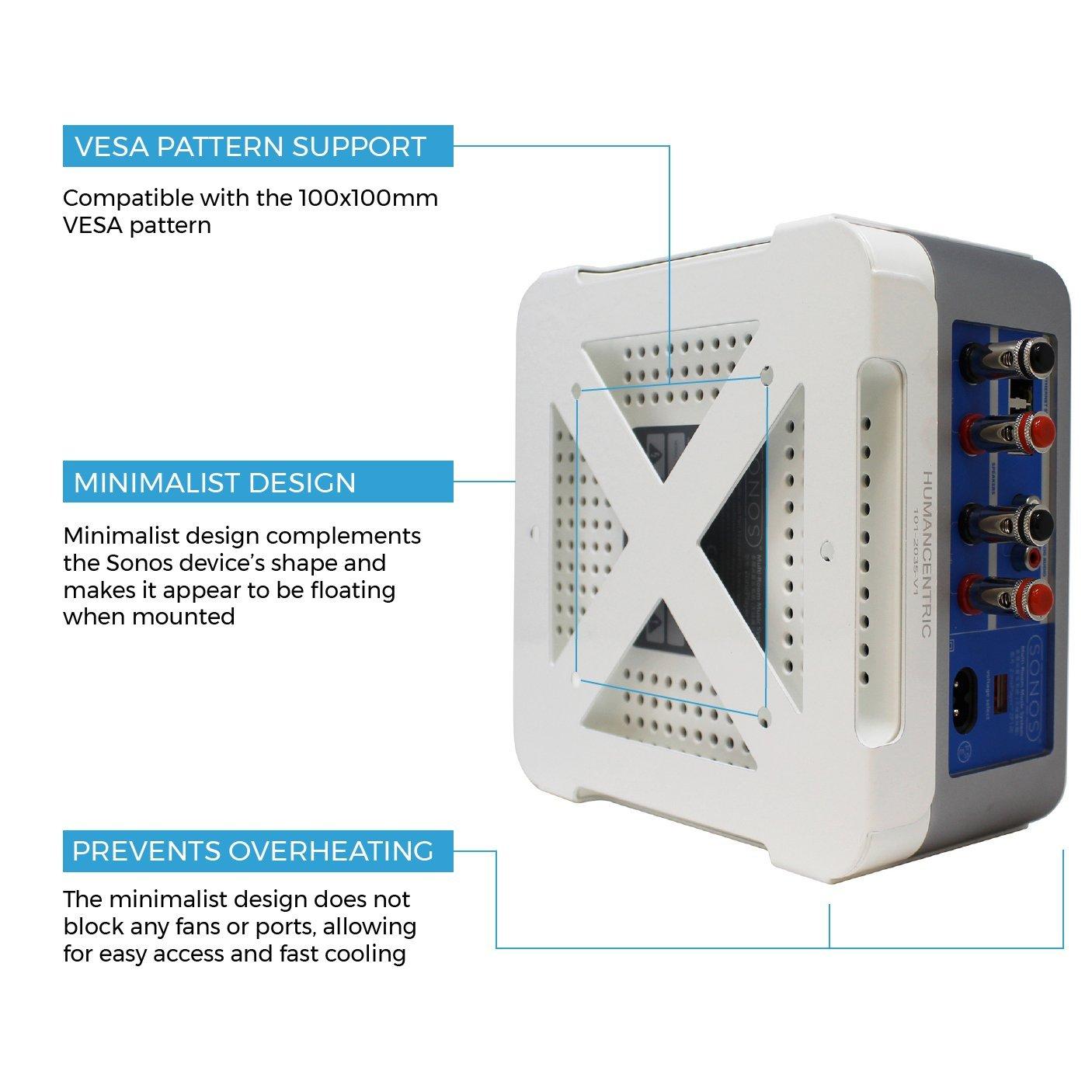 personnalis/és Support de Fixation Murale pour Sonos sans Fil amplificateur Humancentric Sonos Connect Amp Support Mural