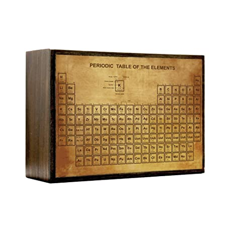 inspired home vintage periodic table box sign size 4x55 - Periodic Table Of Elements Vintage