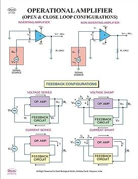 dbios amplificador operacional incluye Educación Superior Póster de pared gráficos, color Operational Amplifier Open &