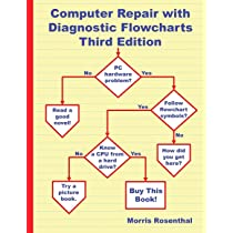 Troubleshooting PC Hardware Problems from Boot Failure to Poor Performance Computer Repair with Diagnostic Flowcharts Third Edition