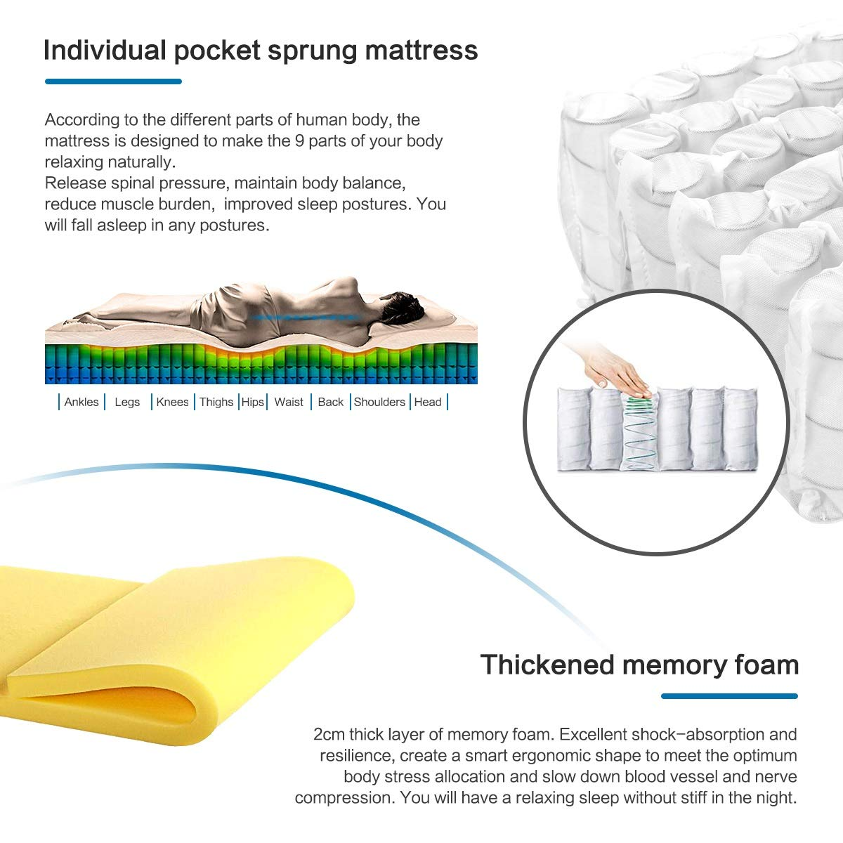 HomyLink 4FT6 Pocket Sprung Mattress Double Size with Wave Foam Water-proof Knitting Fabric Orthopaedic (9 Inch Height): Amazon.es: Hogar