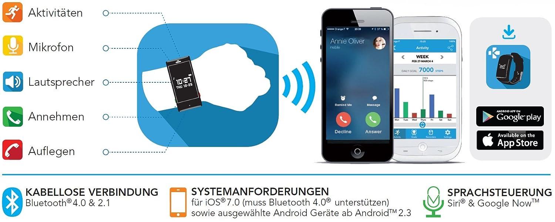 Amazon.com: MyKronoz Zewatch Smart Watch - Red: Cell Phones ...