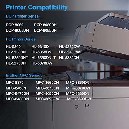 Works with: HL 5240 5280DW; DCP 8060 8870DW 5250DN Black 8660DN 5250DNT 8860DN 8670DN 8065DN; MFC 8460N Harris Imaging Supply Compatible Drum Replacement for Brother DR520