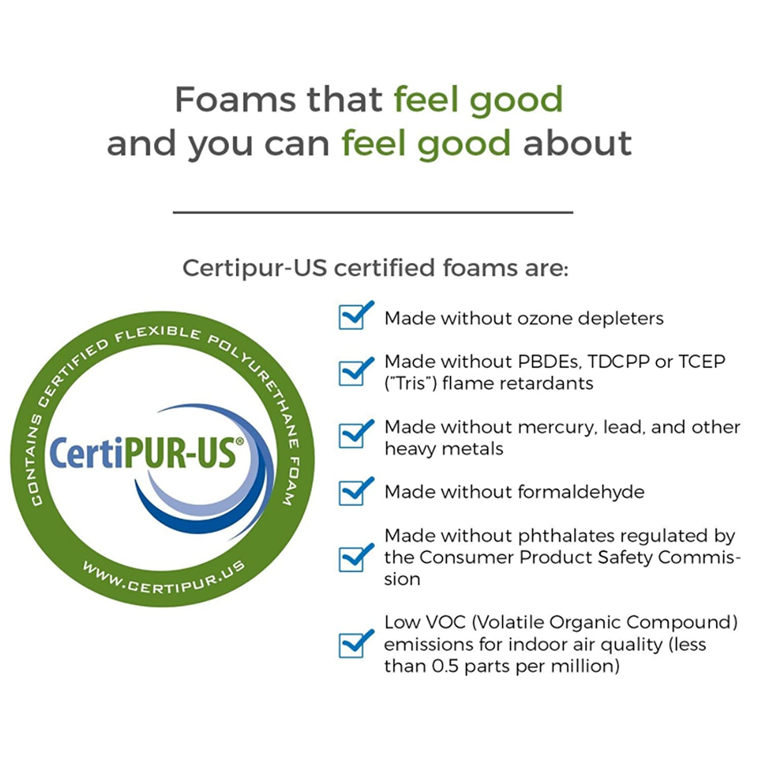 The product of Live and Sleep is certified by CertiPUR-US