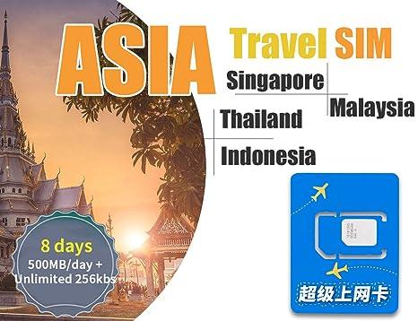Prepaid Travel Sim Card for Asia 8Day/4GB 4G Data Roaming