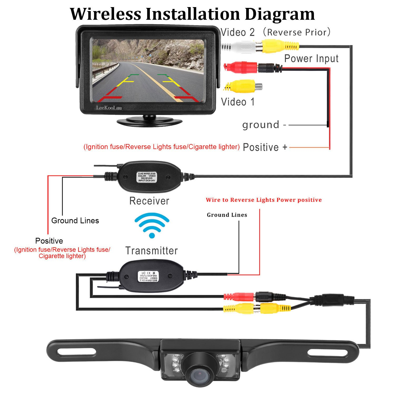 Amazon leekooluu wireless backup camera and monitor kit 9v amazon leekooluu wireless backup camera and monitor kit 9v 24v rear view camera grid lines system reverse camera on license plate for asfbconference2016 Choice Image