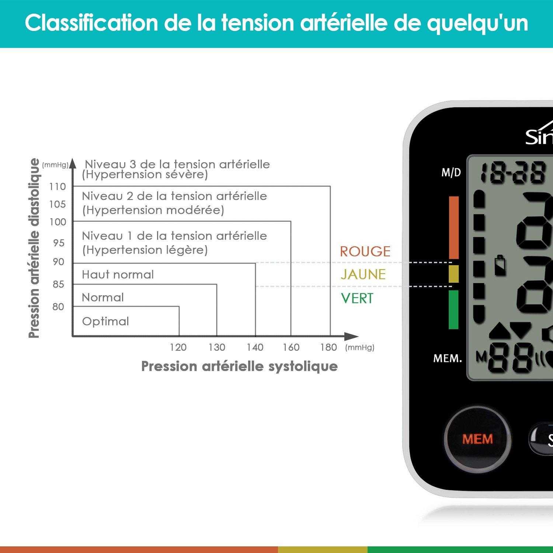 SIMBR Tensiómetro electrónico de muñeca, automático profesional y portátil, memoria de 180 datos de gran precisión: Amazon.es: Bricolaje y herramientas