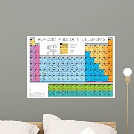 Amazon Periodic Table Elements Wall Mural By Wallmonkeys Peel