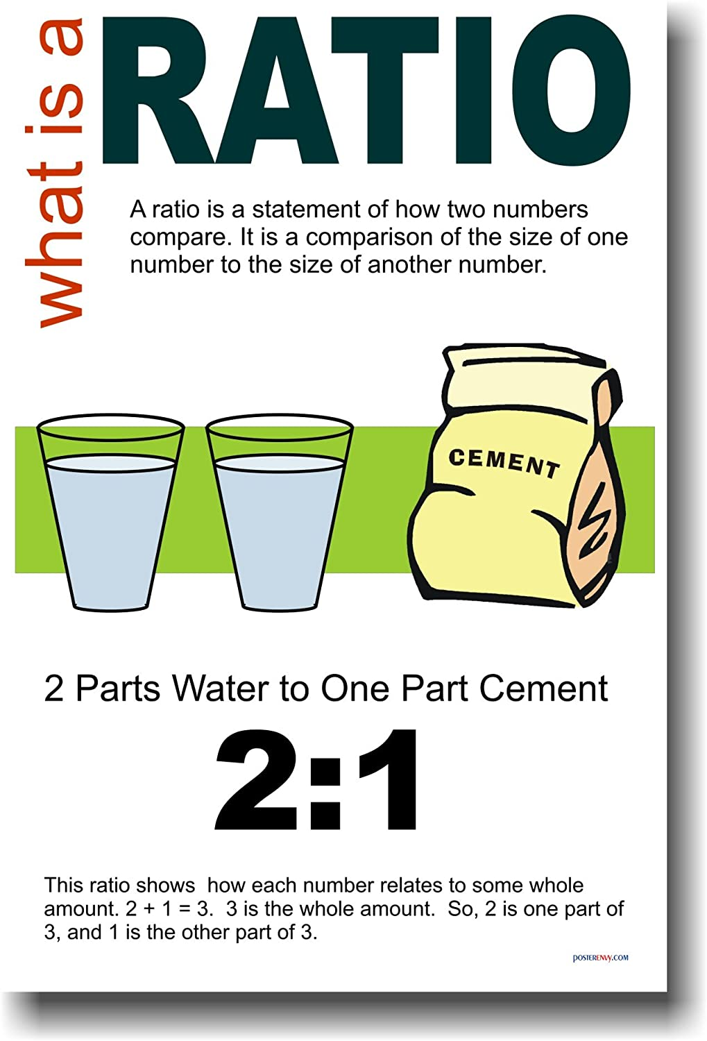 Amazon.com: What Is a Ratio? - Educational Classroom Math Poster: Prints:  Posters & Prints