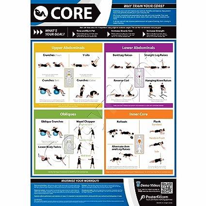 Core tabla de ejercicio de pared – A1 laminada en línea con formación de vídeo apoyo