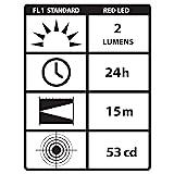Streamlight 65006 Stylus 3-AAAA LED Pen