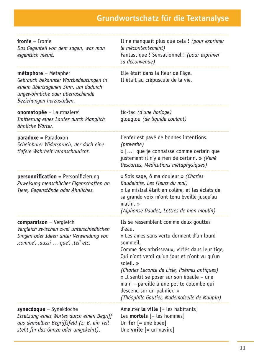 Texte Schreiben Französisch Aufsatz Textanalyse Zusammenfassung