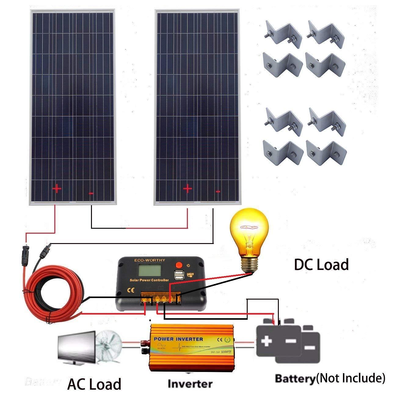 【メール便送料無料対応可】 ECO-WORTHY 300W ソーラーパネル 300W 24V オフグリッドソーラーキット: B01MTG57WL 2個 160W ソーラーパネル+ソーラーチャージコントローラー+1000W 2個 正弦波インバーター+MC4 ソーラケーブル+ソーラーパネルマウント取付金具 B01MTG57WL, アーキサイト@ダイレクト:32ef0ee5 --- a0267596.xsph.ru