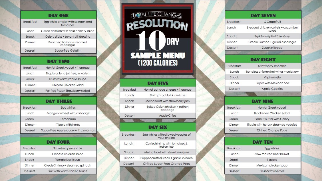 Total Life Changes Iaso Resolution Drops