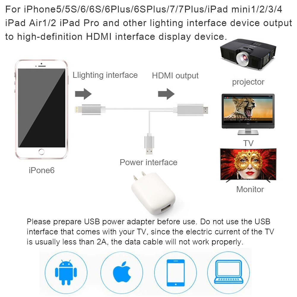 Hdmi Adapter For Iphone Android Ziko 2m 65ft 3 In 1 Micro To Type C Hippo Black Lightning Usb Cable Mirror Cellphone Screen Tv Projector Monitor