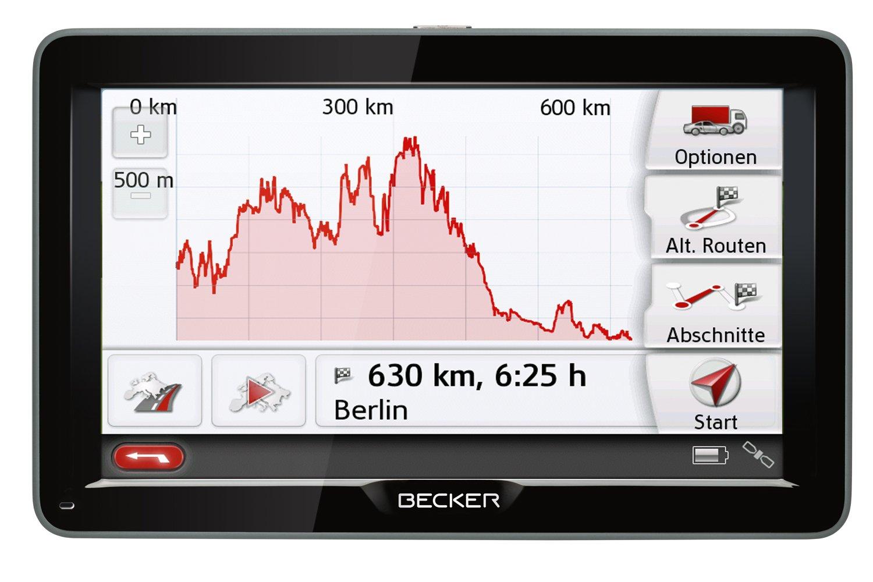 Becker Transit 70 LMU pro - Navegador GPS (Flash, Batería, Polímero de litio, USB, MicroSD (TransFlash), Toda Europa): Amazon.es: Electrónica