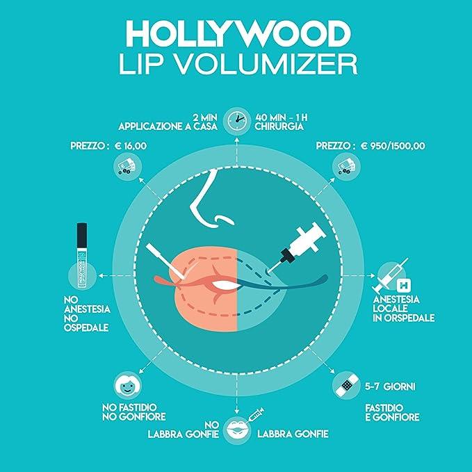 d9a90b36589d9 Hollywood Lip Volumizer