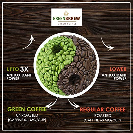 Amazon Com Greenbrrew Healthy 100 Natural Instant Green Coffee Powder Each Pack 60g 20 Sachets Pp Pack Of 1 Health Personal Care