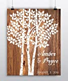 Amazon Price History for:Wedding Tree Print - Wedding Guest Book Alternative - Personalized Art Poster - Wedding Decor Paper