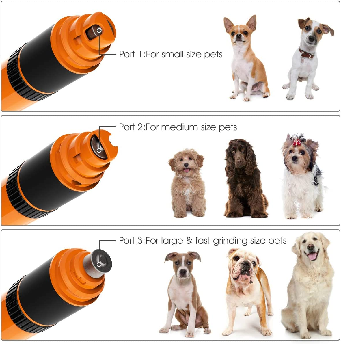 Dycsin Dog Nail Grinder Quiet Electric Pet Nail Trimmer Clipper Rechargeable with 20h Working Time Stepless Speed Paws Grooming for Large Medium Small Dog Cat : Pet Supplies