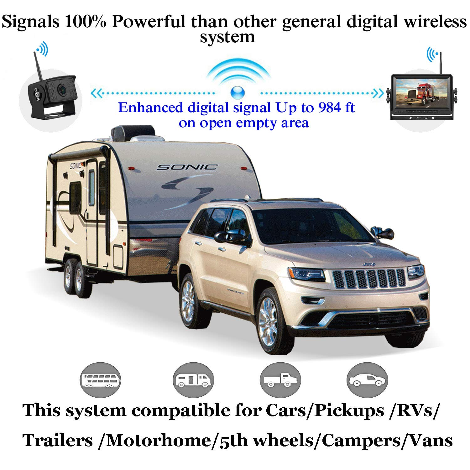 Amtifo FHD 1080P Digital Wireless Backup Camera and 7 Monitor Kit For RV Truck Trailer Camper Bus,High-Speed Observation System Adjustable Rear Front View, Guide Lines ON Off, IP69K Waterproof