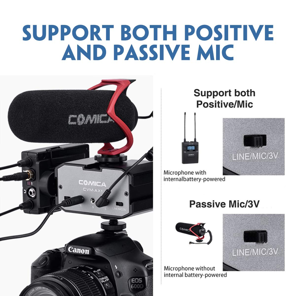 Comica Camera Audio Mixer CVM-AX1 Microphone Video Adapter 5mm Mono Stereo Dual-Channel Mic Amplifier for Smartphone DSLR Camcorder Camera Canon Nikon Sony Panasonic Full Aluminum Housing