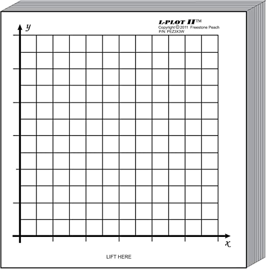Workbook coordinate plane worksheets that make pictures : Amazon.com : Graph Paper Kit: Six coordinate grid designs printed ...