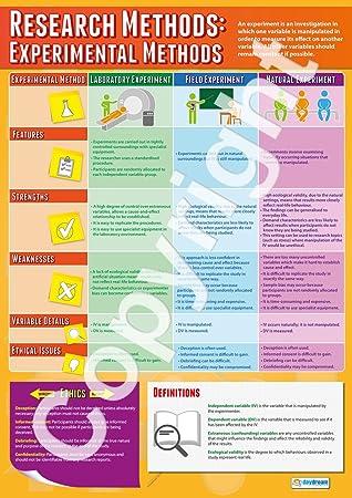 Explaining methodology research paper