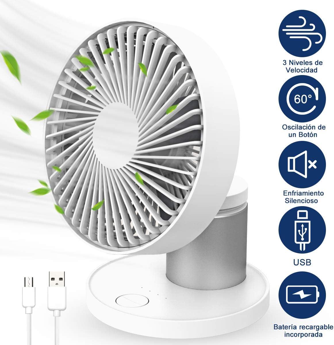 ICARE Ventilador USB de Mesa, Ventilador USB Silencioso, Ventilador Portátil de 3 Velocidad Ventilador Pequeño Silencioso para Oficina Hogar Ventilador de Circulación de Aire (Blanco)