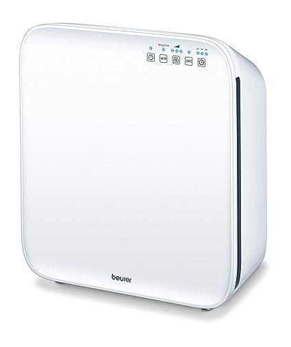 Beurer LR 300 – Luftreiniger mit  UV & Aktiv-Kohle-Filter