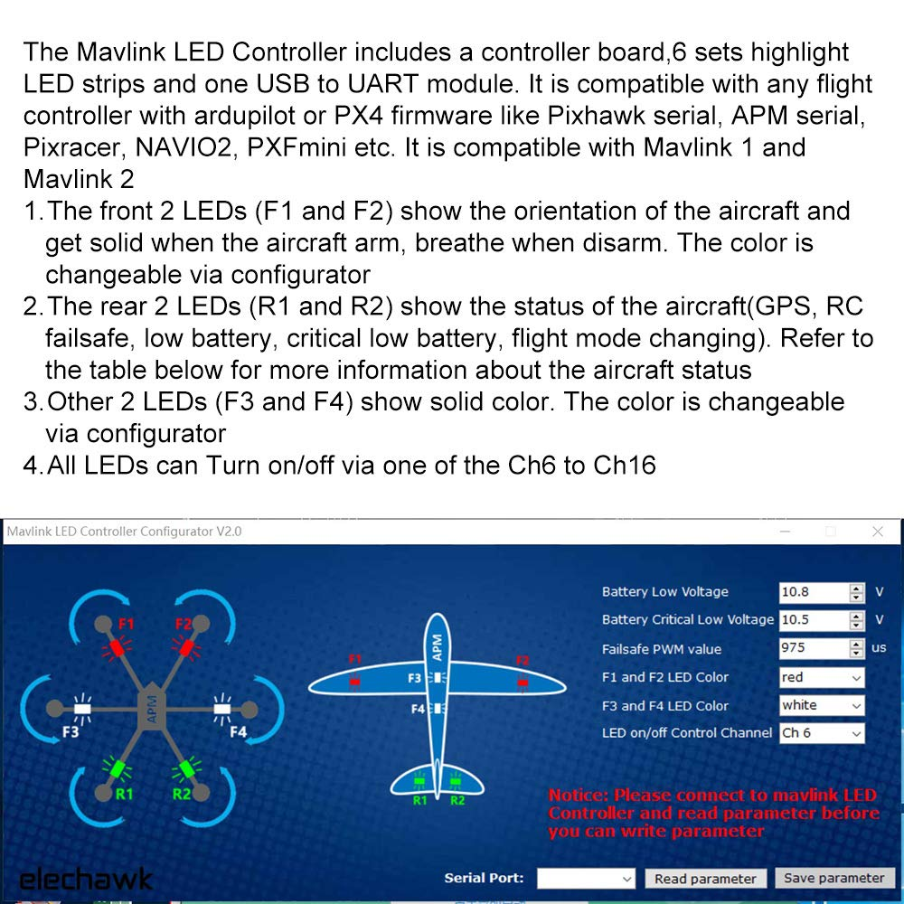 Mavlink Drone