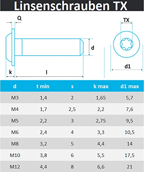 Protech Vis /à t/ête bomb/ée /à six pans creux ISO 7380 Torx en acier inoxydable A2 V2A