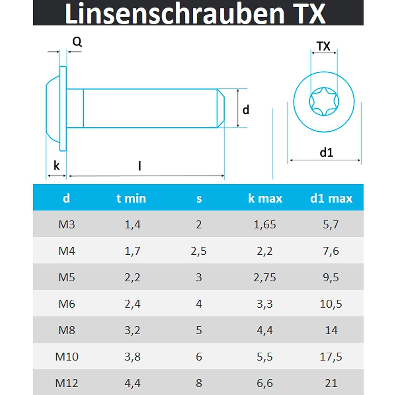 PROTECH 50 St/ück Linsenkopfschrauben Innensechsrund ISO 7380 M5x16 TORX rostfrei Edelstahl A2 V2A Flachkopfschrauben Linsenschrauben
