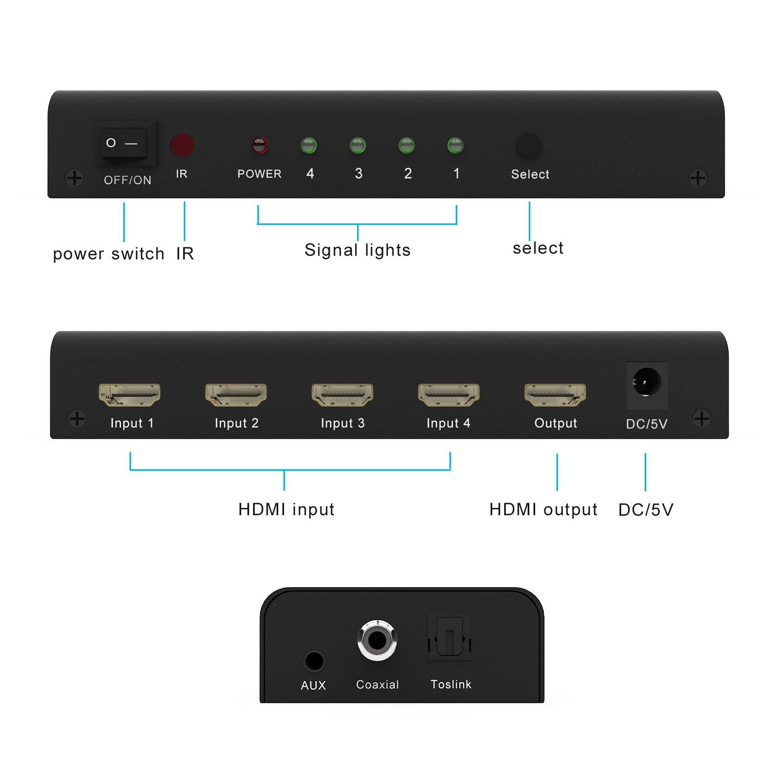 YINGLUN 4 Puertos HDMI Switch + salida de audio: Toslink digital coaxial 3.5 mm auriculares con control remoto IR adaptador de alimentación 3840 * 2160 ...