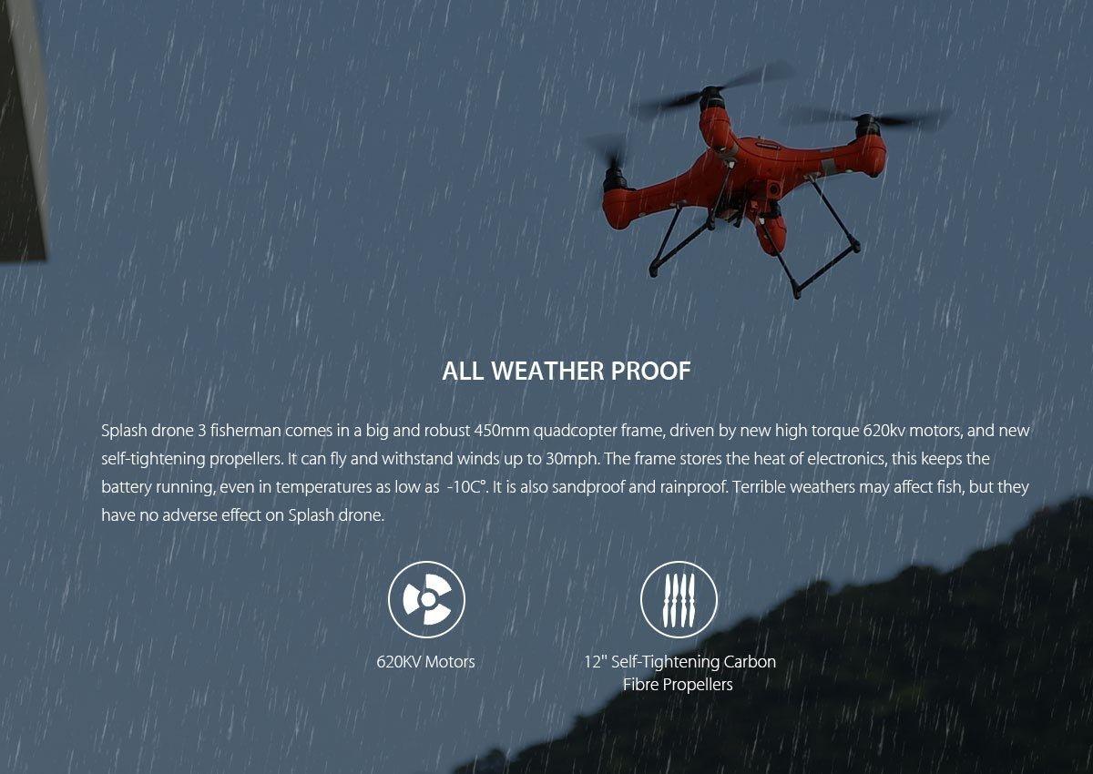 i play drone camera