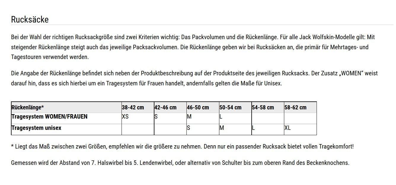 Beste 7. Halswirbel Zeitgenössisch - Physiologie Von Menschlichen ...