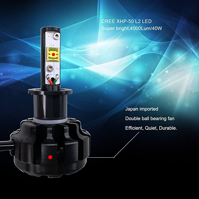 8 - 48 V 40 W CREE V18 Turbo lámpara LED 9005/HB3 coche 360 ° LED faro Kit de conversión 6000 K: Amazon.es: Coche y moto