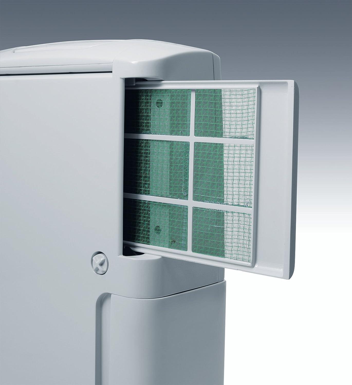 DeLonghi DES 12 - Deshumidificador para habitaciones hasta 55 m³, 180 W, color blanco: Amazon.es: Hogar