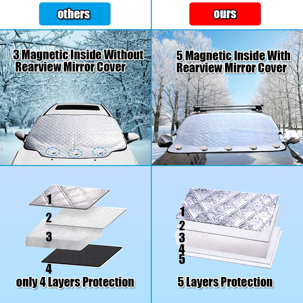 HIGHCOOLER Car Windshield Snow Cover, Windshield Snow Ice Cover with 5 Layers Protection Extra Large Magnetic Windshield Cover Fits Most of Car