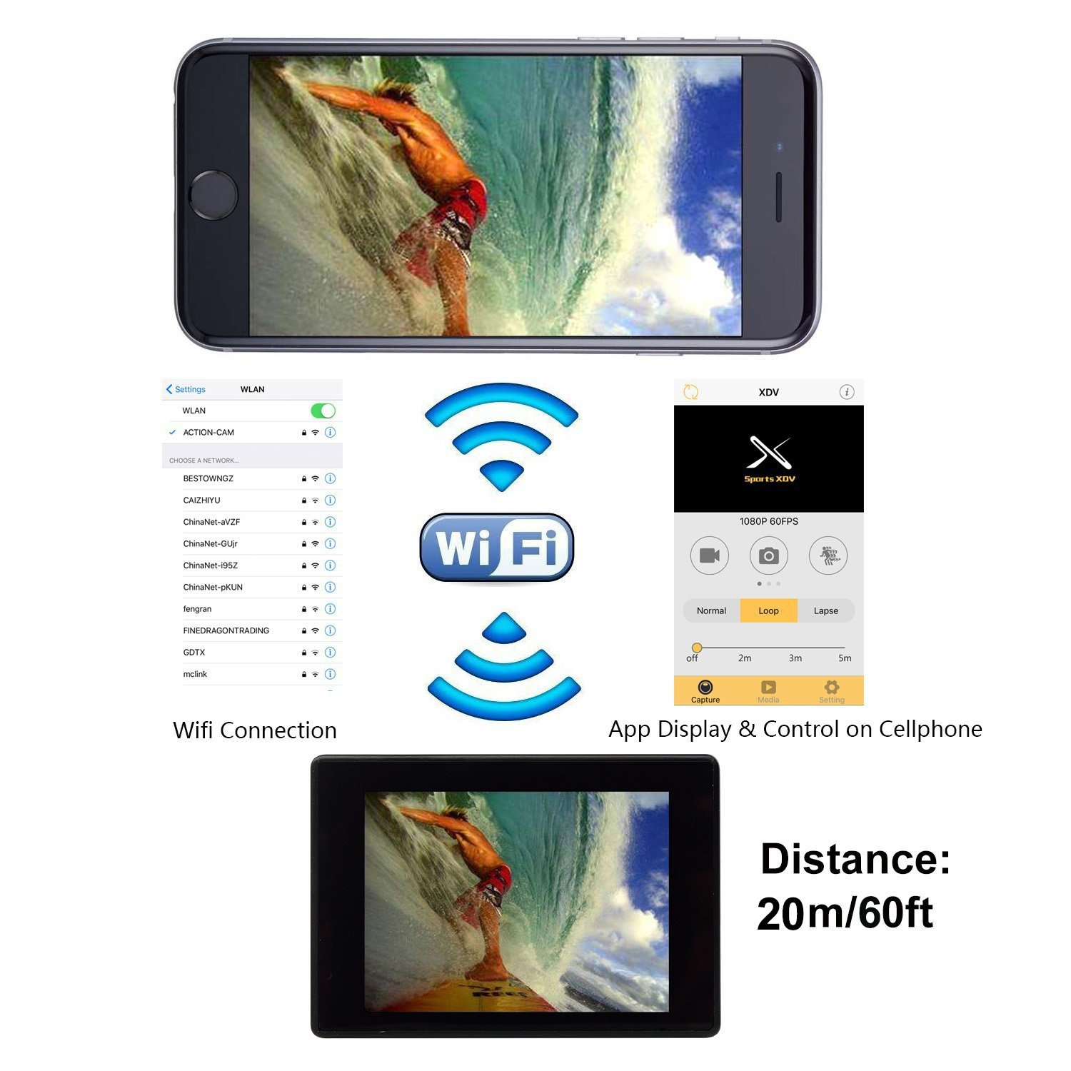 Waterproof Action Camera AD Sports Camera 4K 16MP Wifi Remote Control 170 Ultra Wide Lens SONY Sensor 2017 Newest by Avant Digital (Image #6)