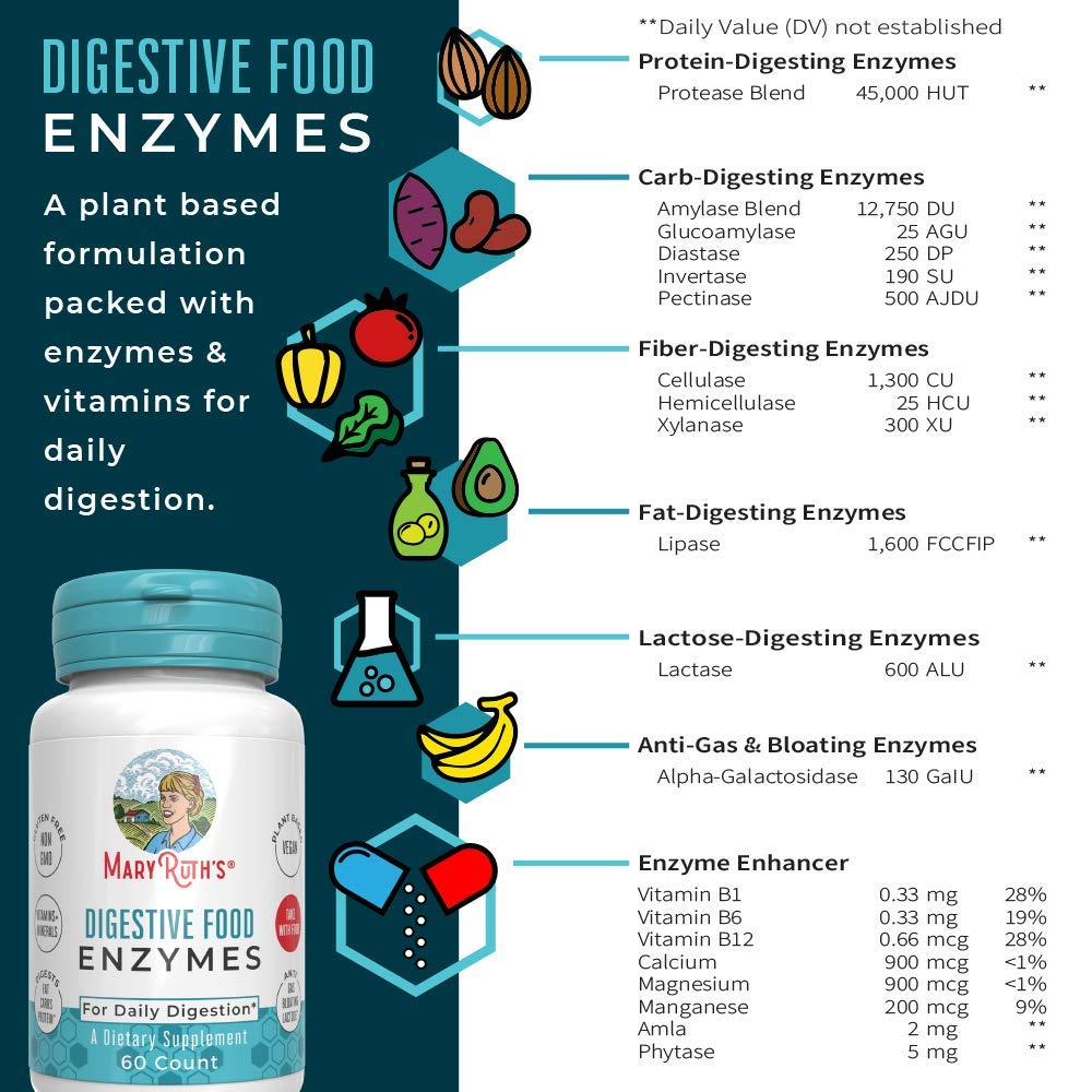 Digestive Food Enzymes+ by MaryRuth - Enhance Daily Digestion - Over 12 Enzymes Including...